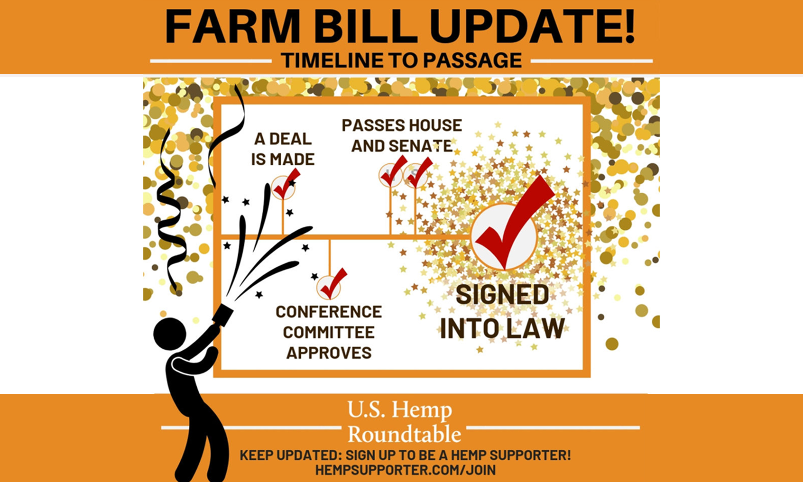 The Farm Bill Has Been Signed!